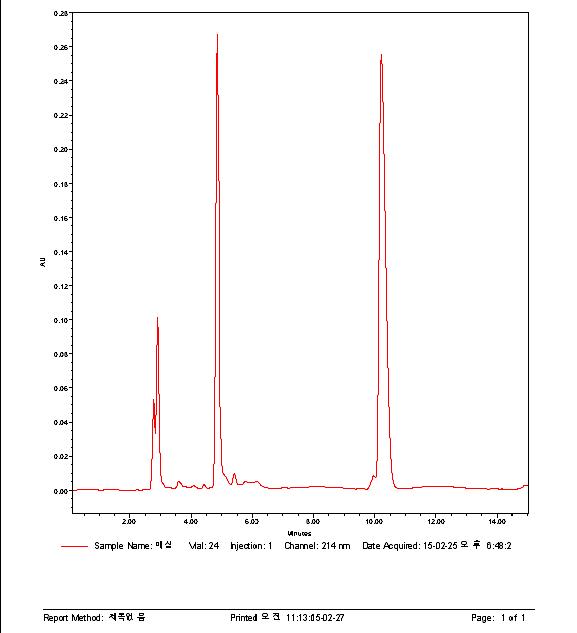 매실 추출물의 HPLC 분석 이미지