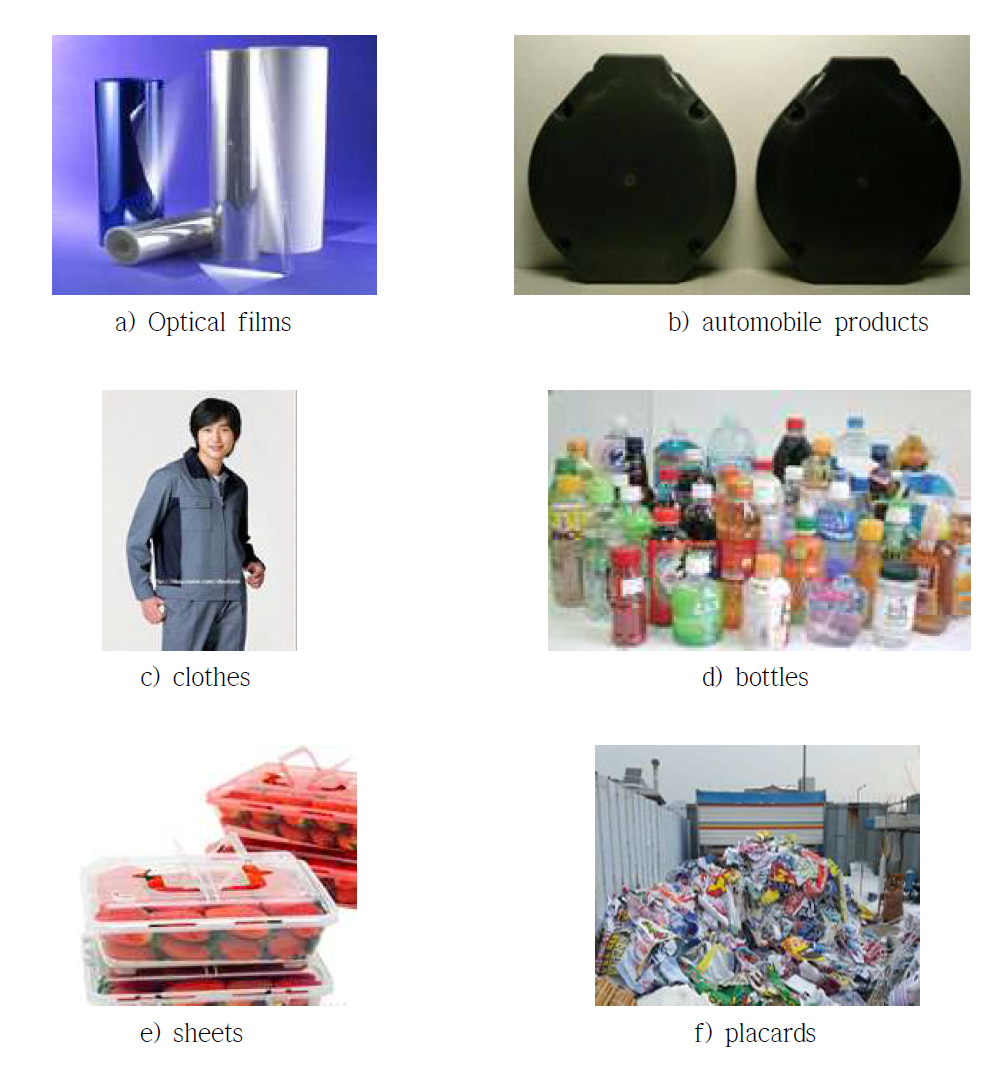 The photograph of PET products