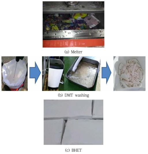 Major characteristics of processes