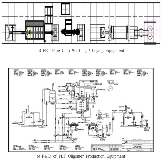 Layout and P&ID of Technical Acceptance Plant