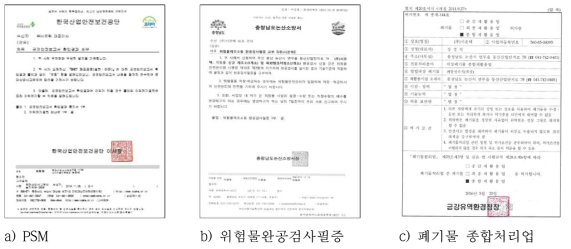Certification for Operation of Factory