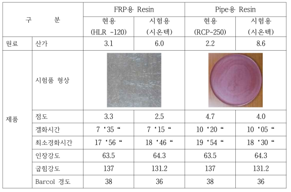 회수 BHET를 적용한 제품 평가
