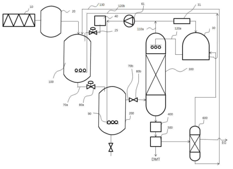 P&ID of Melter in patent(10-1347906)