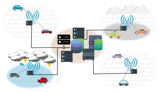 이동형 IoT 기반 기후변화 정보 전송 및 저장 네트워크 구축