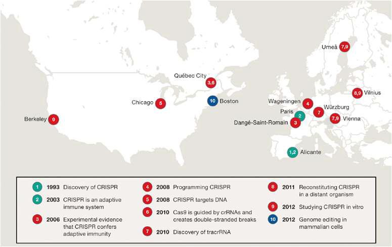 전 세계 9개국에서 이루어진 CRISPR 기술의 20년 역사