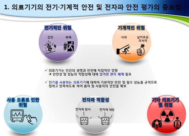 공통기준규격의 의의 및 중요성 관련 자료