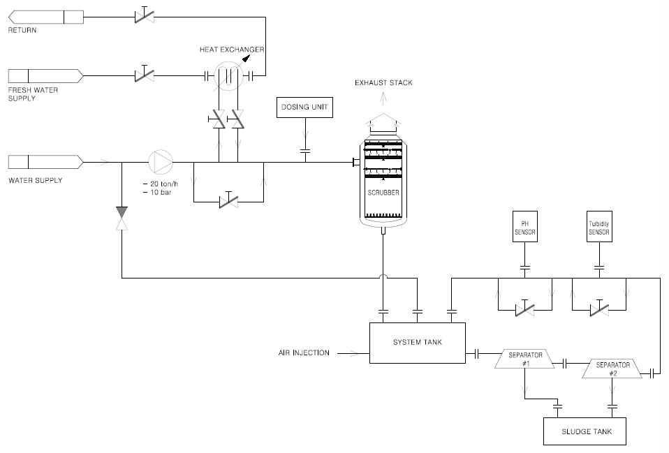 수처리 시스템 설계 도면