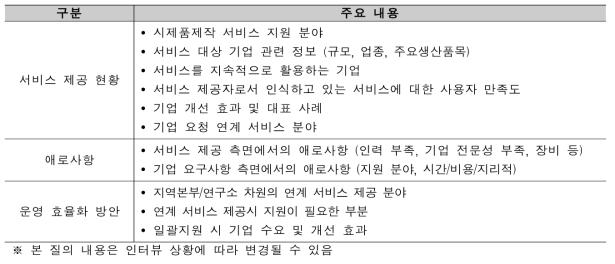 시제품제작지원센터 심층인터뷰 주요내용