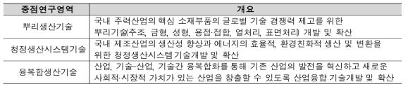 한국생산기술연구원 3대 중점 연구영역