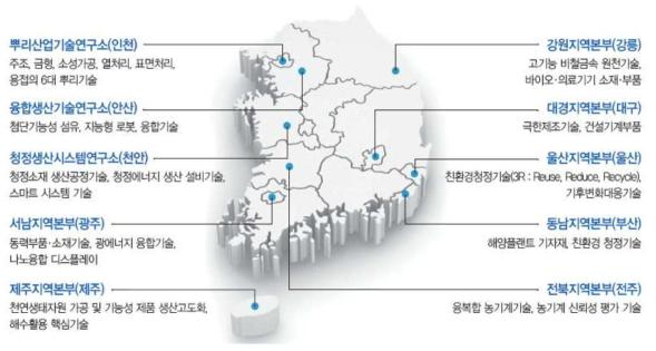 한국생산기술연구원 시설현황