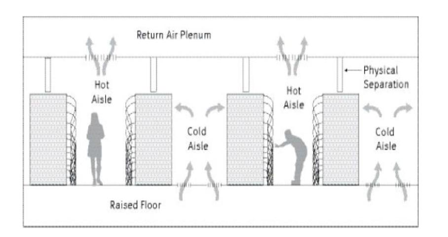 에너지 이동촉진 기술 모형도