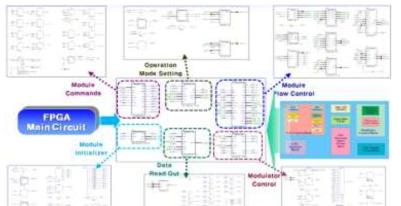 FPGA Processor의 Function Block 구성도
