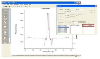 저출력용 단일모드 Yb 첨가 저손실 특수 광섬유의 cut-off 파장 시뮬레이션 결과