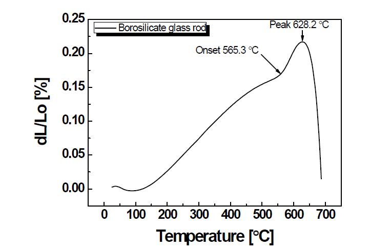 붕규산유리 응력봉의 dilatometer 측정 결과