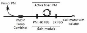 PM 광섬유 레이저 공진기 구성