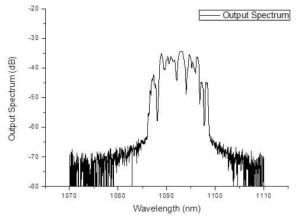 PM 기반 고출력 저손실 레이저용 대면적 특수 광섬유의 레이저 발진 스펙트럼