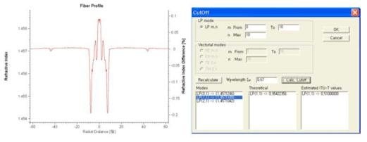최적화된 고출력 저손실 레이저용 대면적 특수 광섬유의 cut-off 파장 시뮬레이션 결과