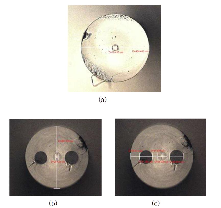 (a) 제조된 N-PM 기반 고출력 저손실 레이저용 대면적 특수 광섬유 단면 현미경 사진, PM 기반 고출력 저손실 레이저용 대면적 특수 광섬유 단면 현미경 사진 (b) 코어 및 클래딩 직경, (c) 코어-응력봉 간격 및 응력봉 직경