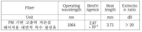 제조된 PM 기반 고출력 저손실 레이저용 대면적 특수 광섬유 편광유지 특성 분석