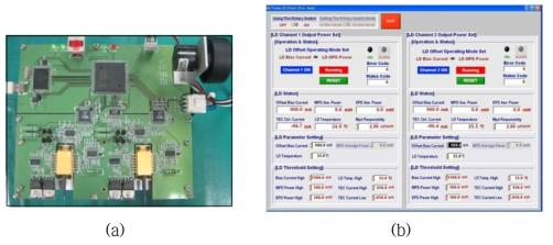 (a) 펌프 LD 구동 드라이버, (b) GUI