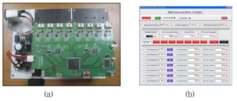 (a) 고출력 펌프 LD 구동 드라이버, (b)GUI
