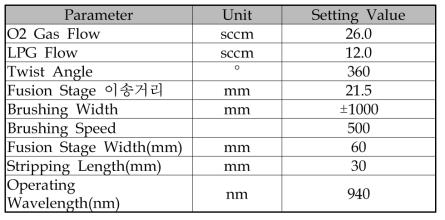 광섬유 다발 제작 공정조건 (7x1 기준)