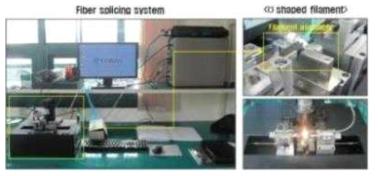 광섬유 다발과 output fiber 융착 접속