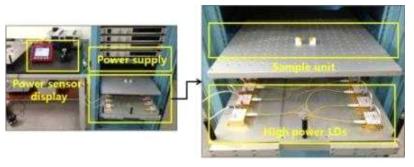 펌프 결합기의 광 투과도를 측정하기 위한 구성 및 사진