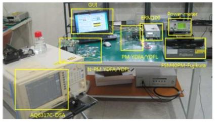 PM 광섬유 격자 특성 평가 시스템