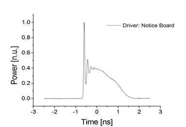 노티스 사의 LD 드라이버를 사용했을 때 얻어지는 relaxation oscillation (0 DC)