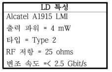 LD의 특성