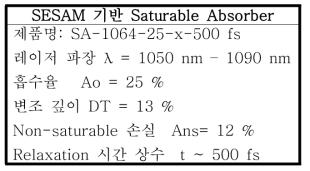 공진기 구성 소자 특성