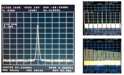 광신호의 RF 스펙트럼