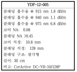 광섬유 YDF-12-005의 특성