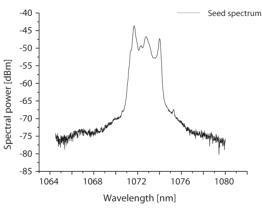 파장에 따른 seed laser의 스펙트럼
