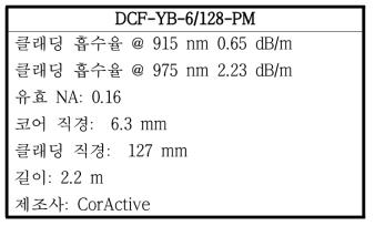 광섬유 DCF-YB-6/128-PM의 특성