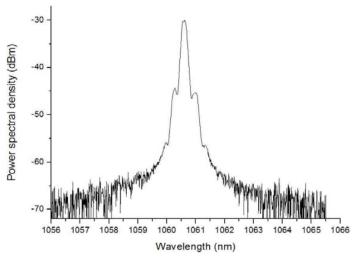 제 4단 광증폭단의 출력 스펙트럼