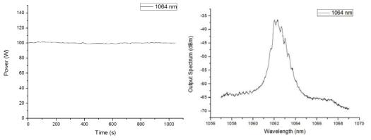100 W 급 1064 nm 광펄스의 발진