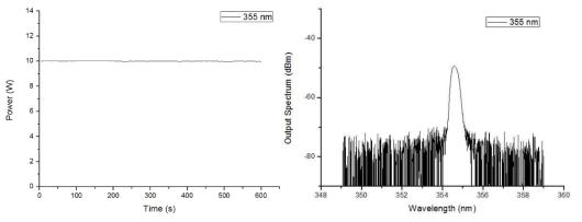 10 W 급 355 nm 광펄스의 발진