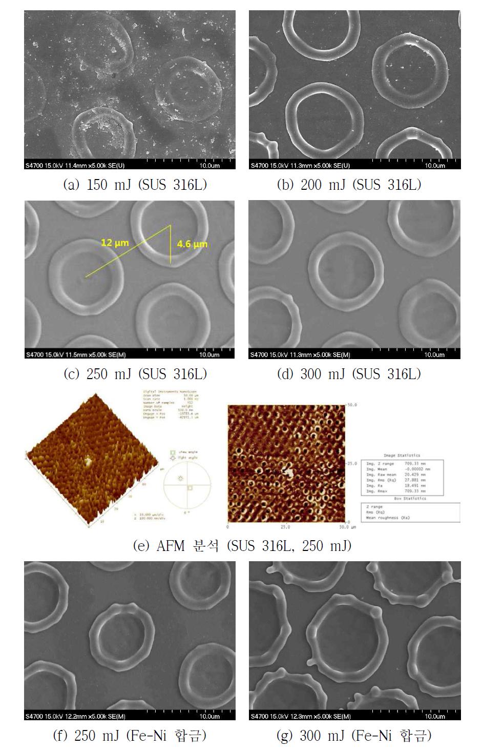 3-beam interference 패턴(SEM), 1064 nm