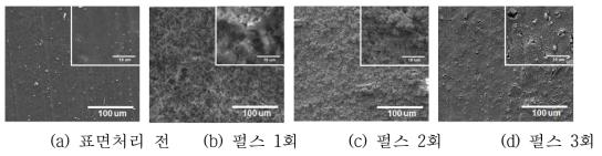 레이저 표면처리 횟수에 따른 실리콘 수지 표면 SEM 사진