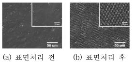 레이저 표면처리한 불소 실리콘 수지 표면