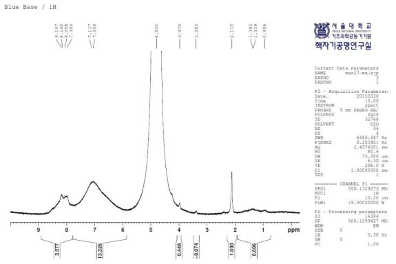 Blue Base의 1H NMR