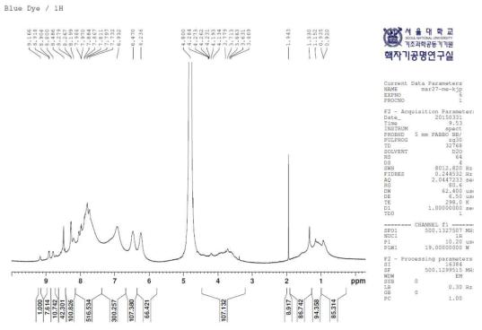 Blue Dye의 1H NMR