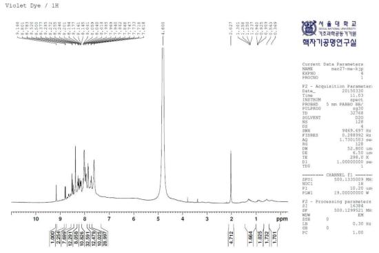 Violet Dye의 1H NMR