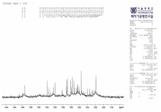 Violet Dye의 13C NMR