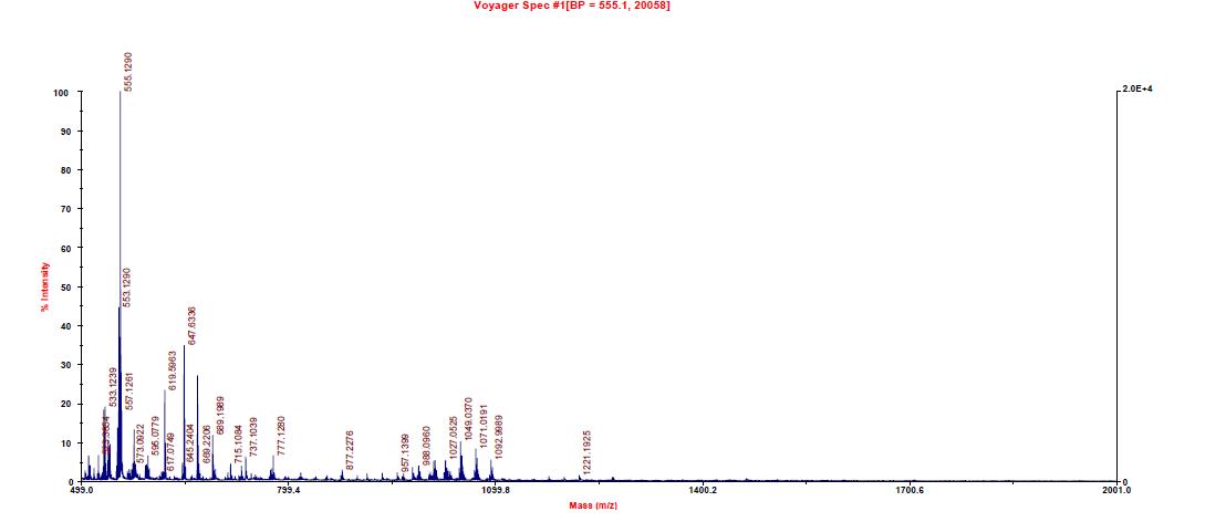 Blue Dye의 추가 정제 후 MALDI-TOF-MS 스펙스럼