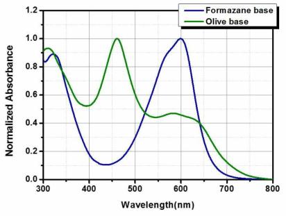 합성된 Formazane base와 olive base의 UV-Vis 흡광 스펙트럼