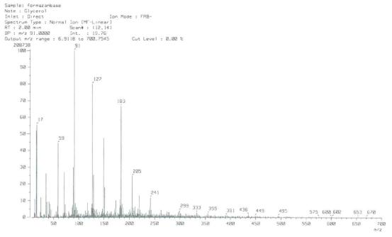 합성된 formazane base 색재의 GC-MS 스펙트럼