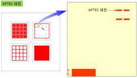 APTES(Amine기) 패턴